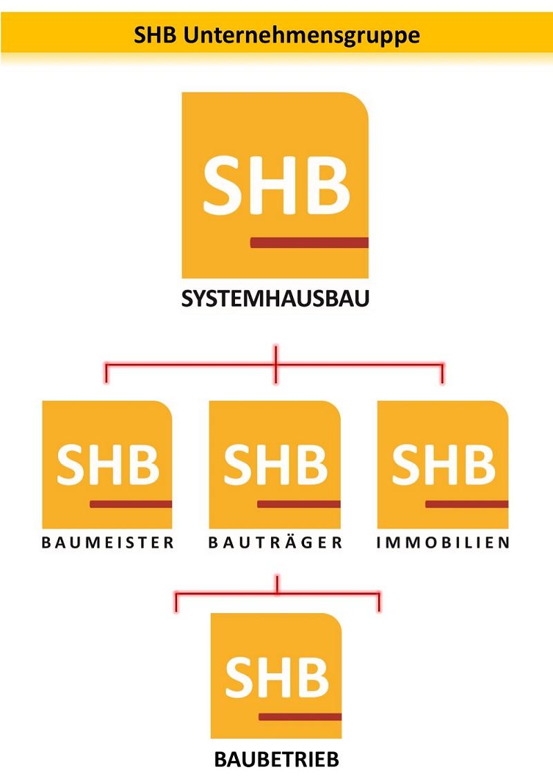 Baumstamm 800x1131